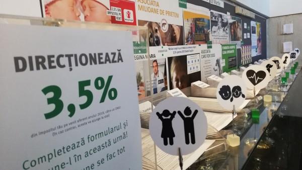 Sute de oportunități pentru donarea celor 3,5% din impozitul pe venit către sectorul nonguvernamental