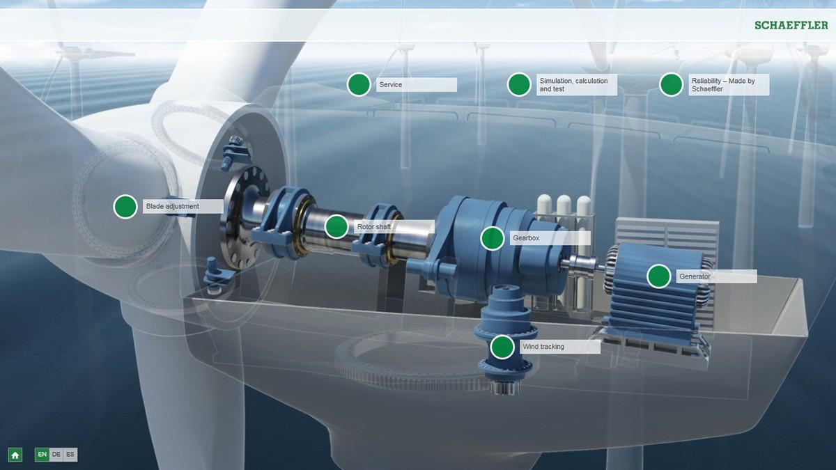 Animație interactivă Energia eoliană
