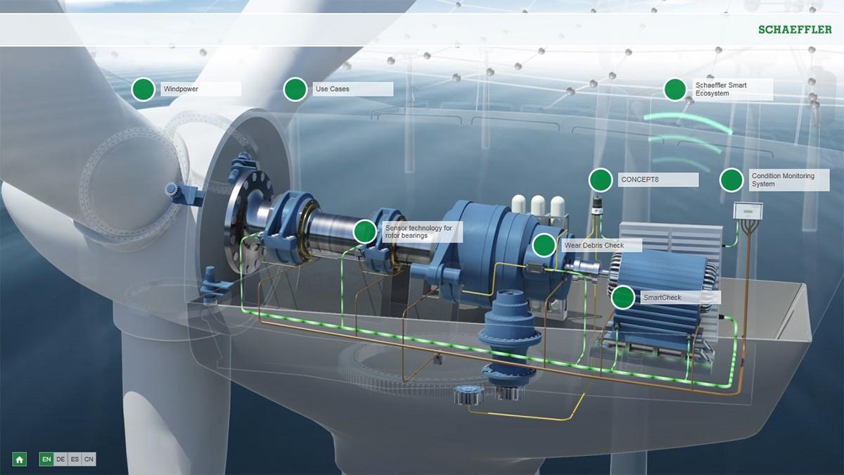Animație interactivă a turbinelor eoliene - Mentenanță predictivă