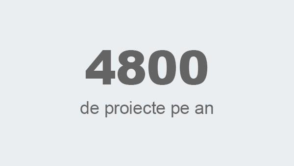 4800 de proiecte pe an