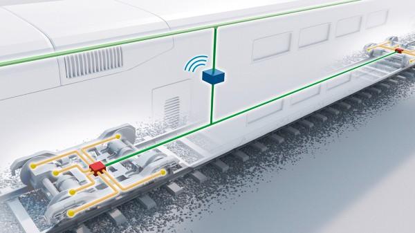 Monitorizare 4.0 pentru căile ferate