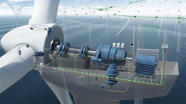 Mentenanță Preventivă 4.0 pentru energia eoliană
